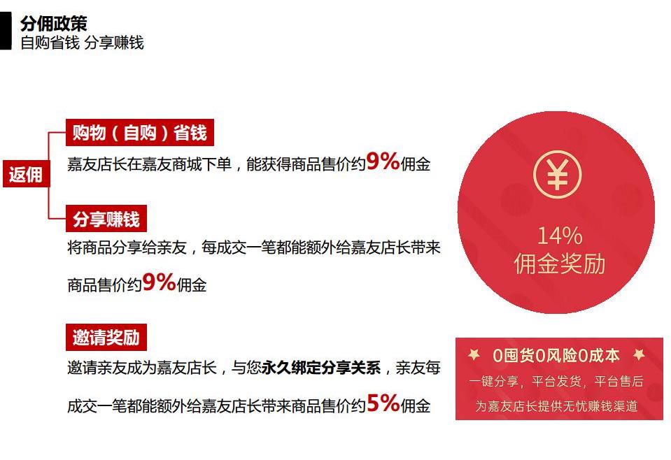 嘉友微商城指导流程图 (1)